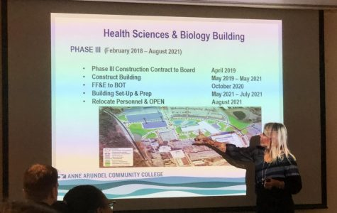 AACC vice president explains campus construction