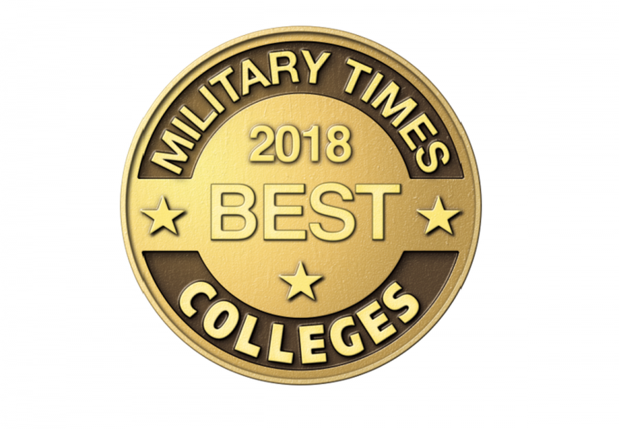 Military Times names college as vet-friendly