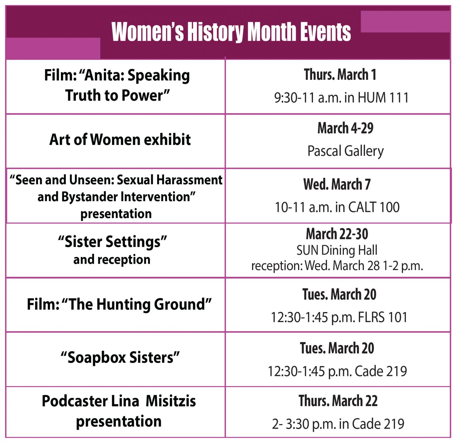 AACC is celebrating Women's History Month with performances, art, speeches and films.